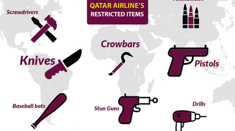 QATAR-AIRLINES-RESTRICTED-ITEM-LISt