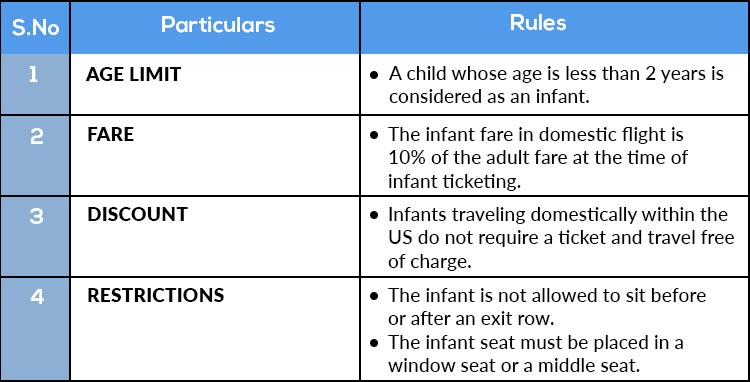 infant policy t1