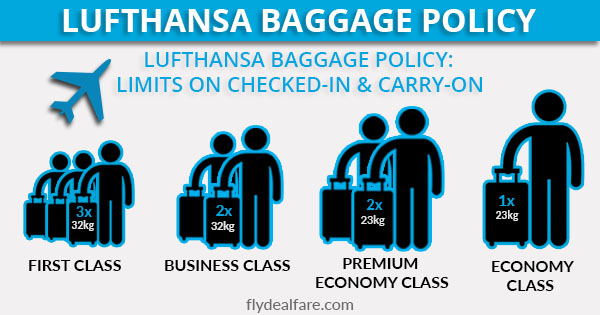 lufthansa baggages policy