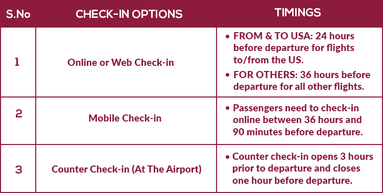 qatar Check in requirements