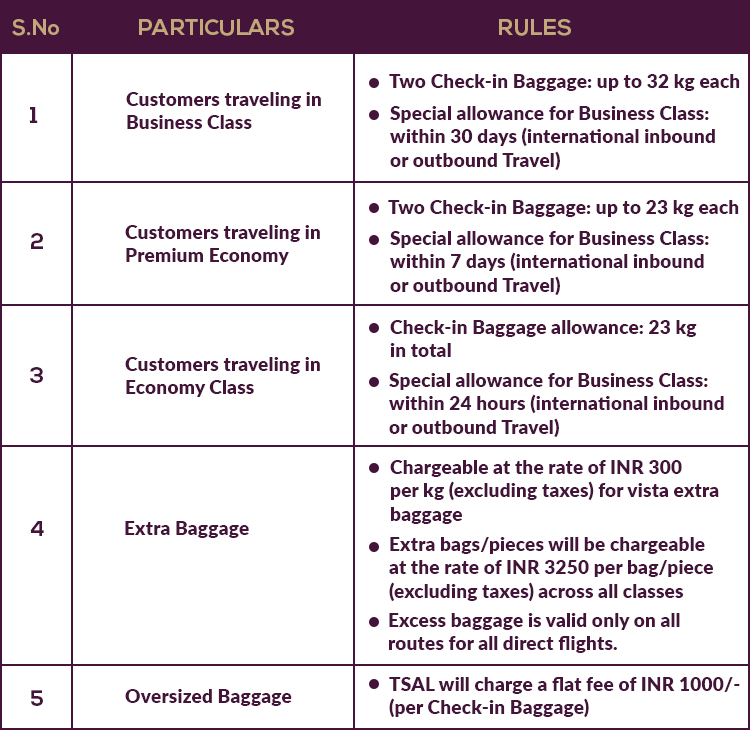 baggage rules 2016