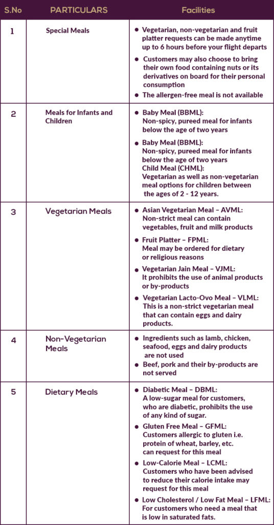vistara table6